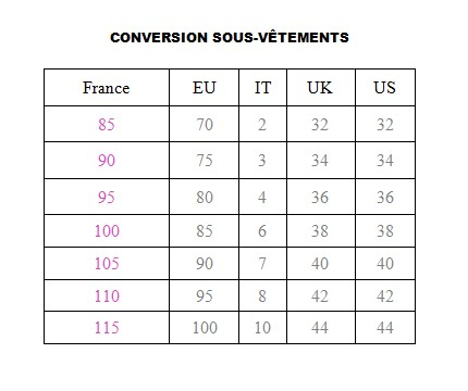 conversion sous vetement